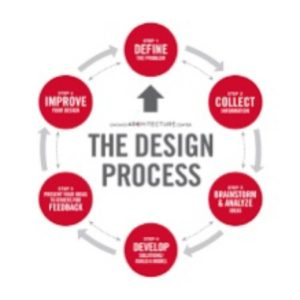 Group logo of Art and Graphic Design Critiquing